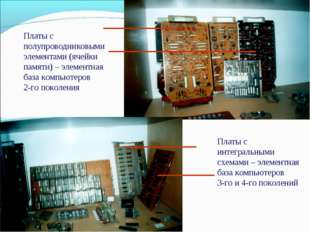Платы с полупроводниковыми элементами (ячейки памяти) – элементная база компь