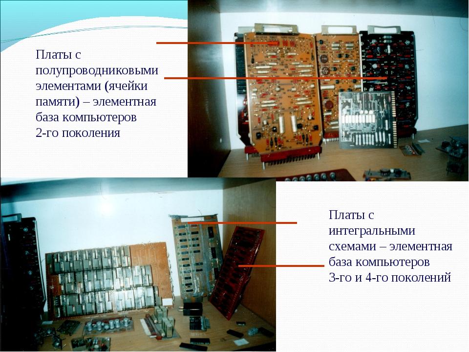 Платы с полупроводниковыми элементами (ячейки памяти) – элементная база компь...