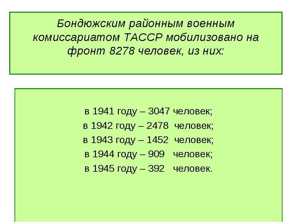 Бондюжским районным военным комиссариатом ТАССР мобилизовано на фронт 8278 че...