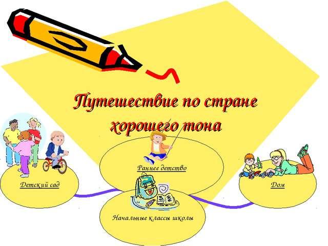 Путешествие по стране хорошего тона Раннее детство Детский сад Дом Начальные...