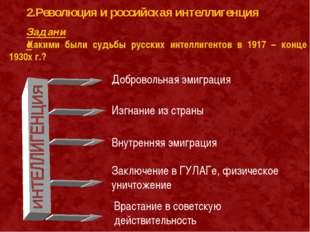 2.Революция и российская интеллигенция Врастание в советскую действительность