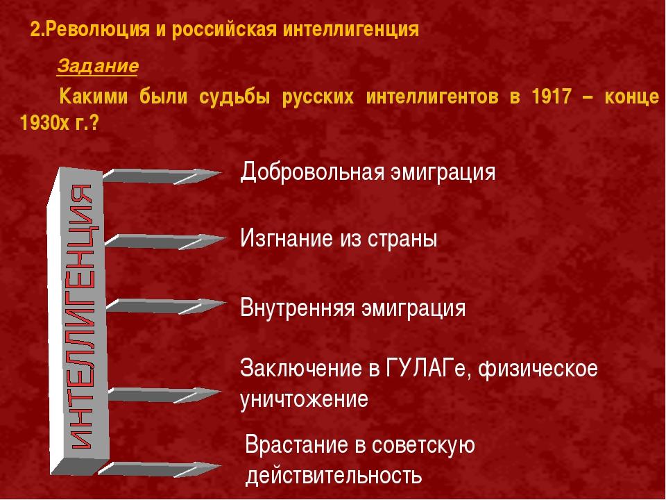 2.Революция и российская интеллигенция Врастание в советскую действительность...