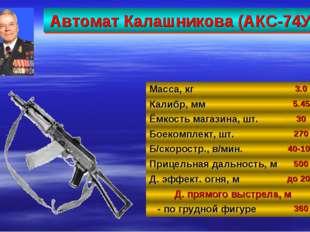 Автомат Калашникова (АКС-74У) 28 Масса, кг3.0 Калибр, мм5.45 Ёмкость магази