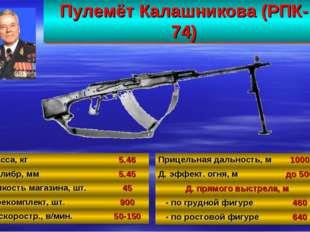 Пулемёт Калашникова (РПК-74) 29 Прицельная дальность, м1000 Д. эффект. огня,