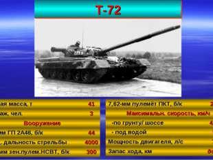 Т-72 48 Боевая масса, т41 Экипаж, чел.3 Вооружение 125-мм ГП 2А46, б/к44