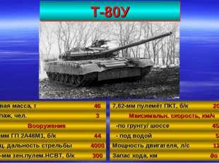 Т-80У 49 Боевая масса, т46 Экипаж, чел.3 Вооружение 125-мм ГП 2А46М1, б/к