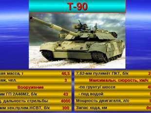 Т-90 51 Боевая масса, т46,5 Экипаж, чел.3 Вооружение 125-мм ГП 2А46М2, б/к