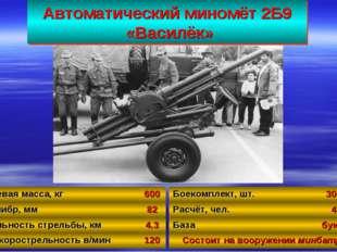 Автоматический миномёт 2Б9 «Василёк» 54 Боевая масса, кг600 Калибр, мм82 Да