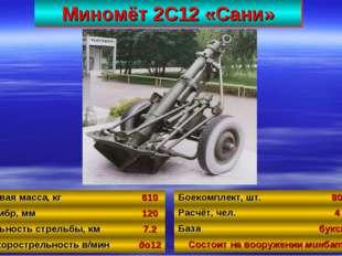 Миномёт 2С12 «Сани» 56 Боевая масса, кг610 Калибр, мм120 Дальность стрельбы