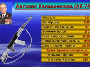 Автомат Калашникова (АК-74) 26 Масса, кг3.6 Калибр, мм5.45 Ёмкость магазина