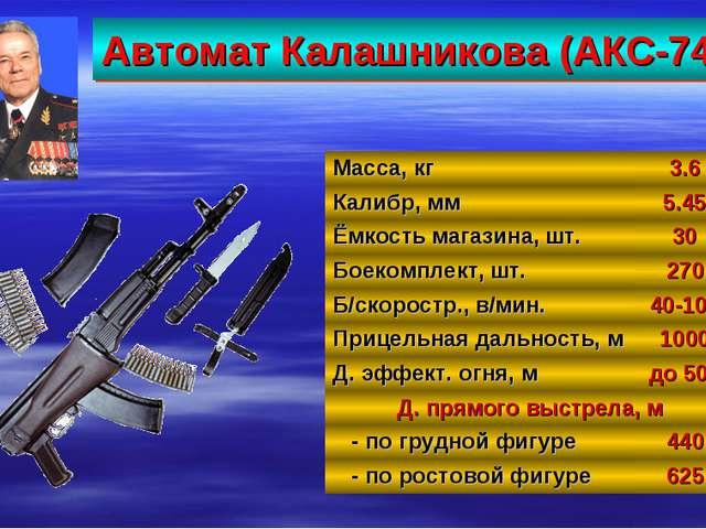 Автомат Калашникова (АКС-74) 27 Масса, кг3.6 Калибр, мм5.45 Ёмкость магазин...