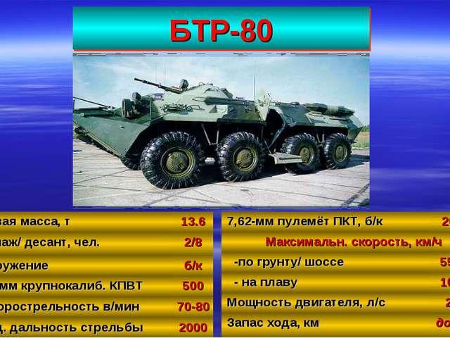 БТР-80 39 Боевая масса, т13.6 Экипаж/ десант, чел.2/8 Вооружениеб/к 14,5-м...