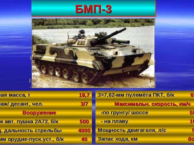 БМП-3 45 Боевая масса, т18,7 Экипаж/ десант, чел.3/7 Вооружение 30-мм авт....