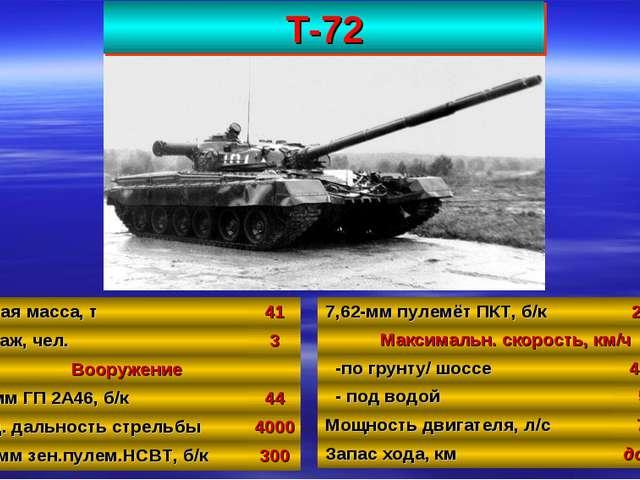 Т-72 48 Боевая масса, т41 Экипаж, чел.3 Вооружение 125-мм ГП 2А46, б/к44...
