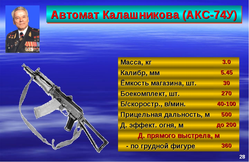 Автомат Калашникова (АКС-74У) 28 Масса, кг3.0 Калибр, мм5.45 Ёмкость магази...