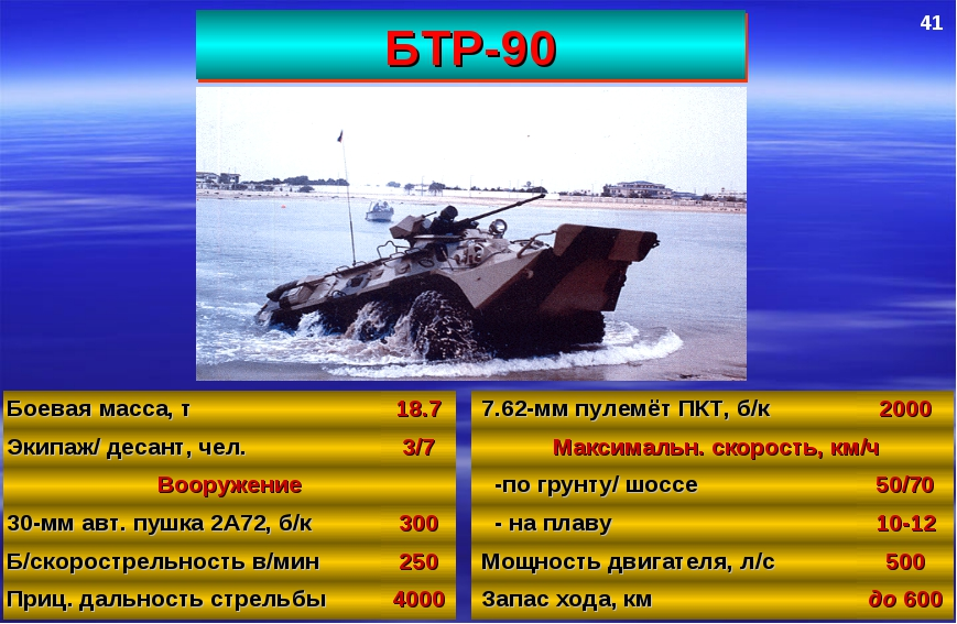 БТР-90 41 Боевая масса, т18.7 Экипаж/ десант, чел.3/7 Вооружение 30-мм авт...