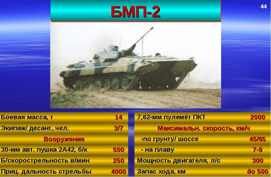 БМП-2 44 Боевая масса, т14 Экипаж/ десант, чел.3/7 Вооружение 30-мм авт. п...