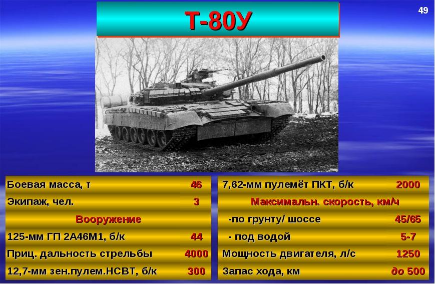 Т-80У 49 Боевая масса, т46 Экипаж, чел.3 Вооружение 125-мм ГП 2А46М1, б/к...