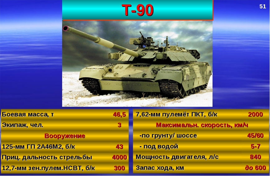 Т-90 51 Боевая масса, т46,5 Экипаж, чел.3 Вооружение 125-мм ГП 2А46М2, б/к...