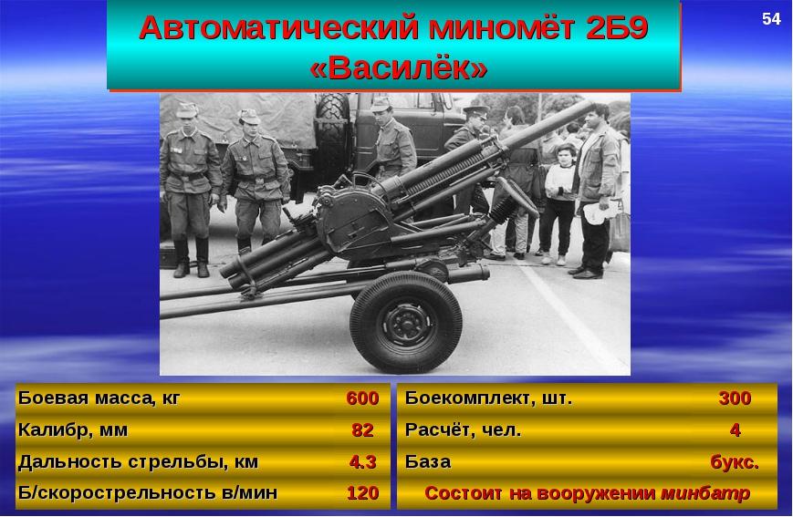 Автоматический миномёт 2Б9 «Василёк» 54 Боевая масса, кг600 Калибр, мм82 Да...