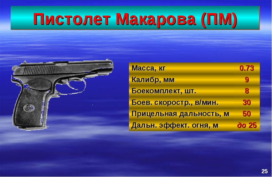 Пистолет Макарова (ПМ) 25 Масса, кг0.73 Калибр, мм9 Боекомплект, шт.8 Боев...