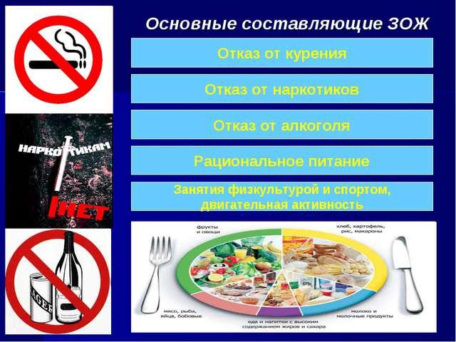 Основные составляющие ЗОЖ Отказ от курения Отказ от алкоголя Отказ от наркоти...