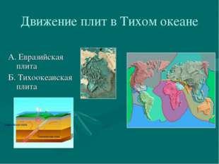 Движение плит в Тихом океане Евразийская плита Тихоокеанская плита А. Евразий