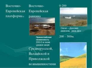 Прикаспийская низменность 200-0 м ниже уровня моря Окско – Донская равнина, р