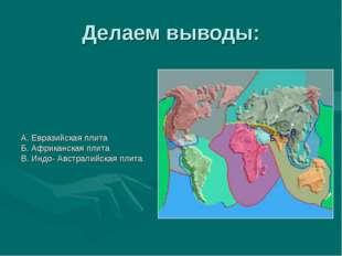Делаем выводы: А. Евразийская плита Б. Африканская плита В. Индо- Австралийск