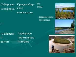 Анабарское плато и плато Путорана Среднесибирское плоскогорье Сибирская платф