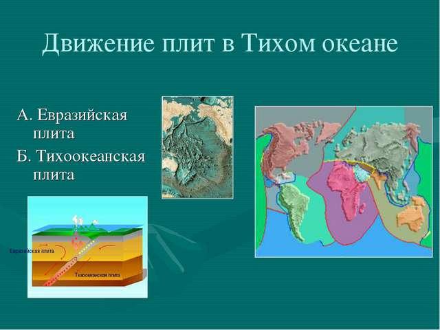 Движение плит в Тихом океане Евразийская плита Тихоокеанская плита А. Евразий...