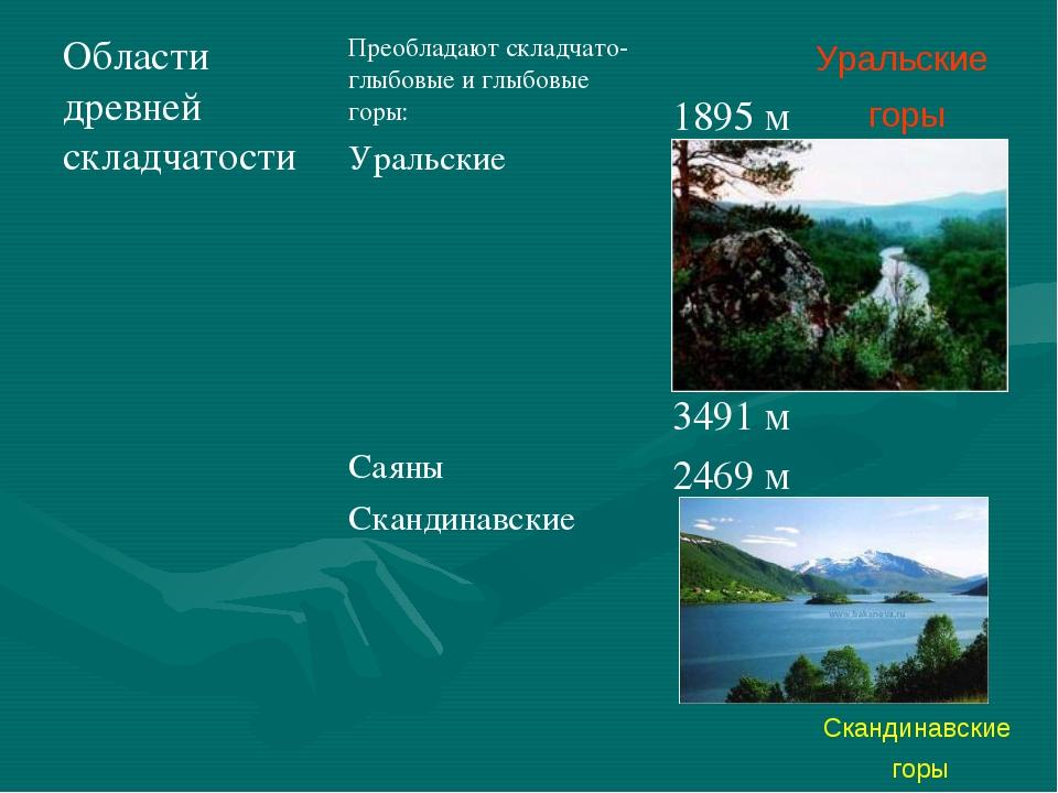 Уральские горы Скандинавские горы Области древней складчатостиПреобладают ск...