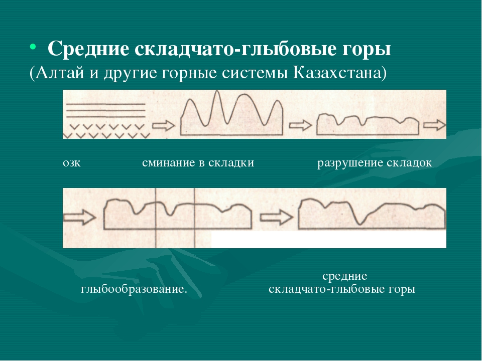 Средние складчато-глыбовые горы (Алтай и другие горные системы Казахстана) оз...