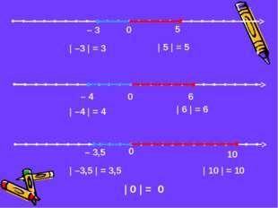0 – 3,5 10 0 – 4 6 | –3 | = 3 | 5 | = 5 | –4 | = 4 | 6 | = 6 | –3,5 | = 3,5 |