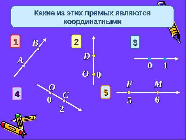 1 А В 3 1 0 O 4 0 C 2 2 D O 0 5 5 6 F M Какие из этих прямых являются координ...