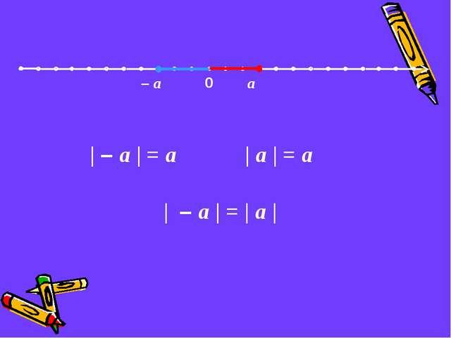 0 – а а | – а | = а | а | = а | – а | = | а |