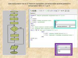 Дано натуральное число N. Написать программу для вычисления произведения всех