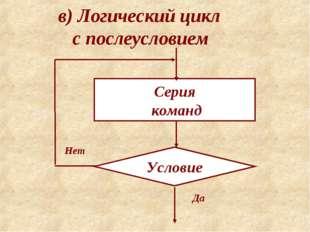 в) Логический цикл с послеусловием