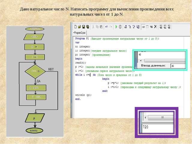 Дано натуральное число N. Написать программу для вычисления произведения всех...