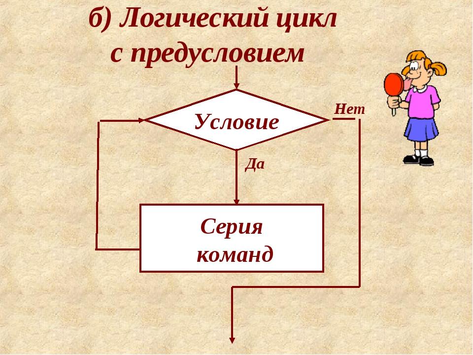 б) Логический цикл с предусловием