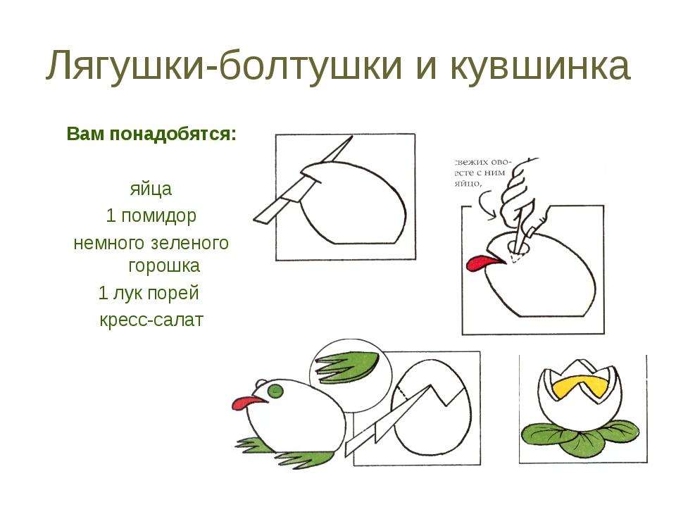 Лягушки-болтушки и кувшинка Вам понадобятся: яйца 1 помидор немного зеленого...