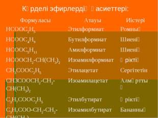 Күрделі эфирлердің қасиеттері: ФормуласыАтауыИістері HCOOC2H5ЭтилформиатР
