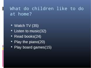 What do children like to do at home?   Watch TV (35) Listen to music(32) Read