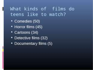 What kinds of films do teens like to watch? Comedies (50) Horror films (45) C