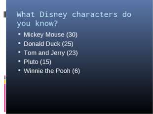 What Disney characters do you know? Mickey Mouse (30) Donald Duck (25) Tom an