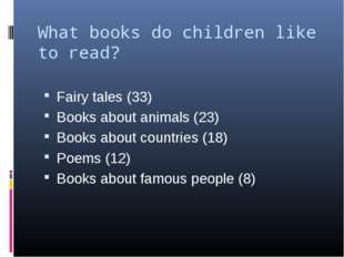 What books do children like to read?   Fairy tales (33) Books about animals (