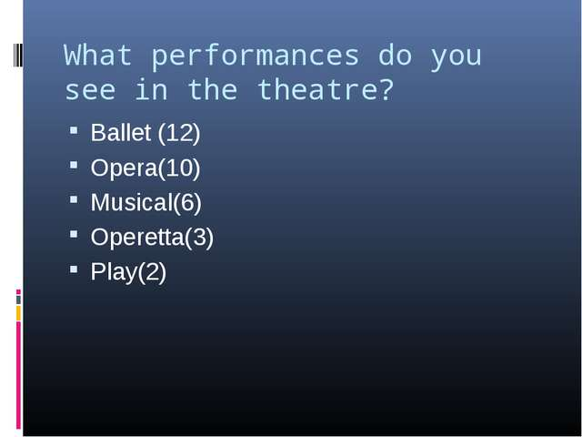 What performances do you see in the theatre? Ballet (12) Opera(10) Musical(6)...