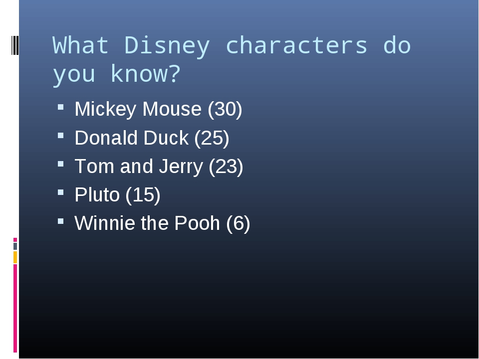 What Disney characters do you know? Mickey Mouse (30) Donald Duck (25) Tom an...