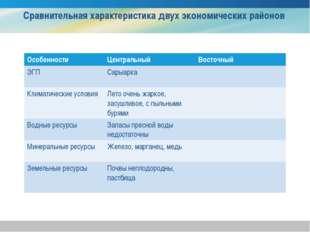 Сравнительная характеристика двух экономических районов ОсобенностиЦентральн