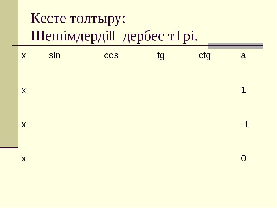 Кесте толтыру: Шешімдердің дербес түрі. хsincostgctga х1 х-1 х...